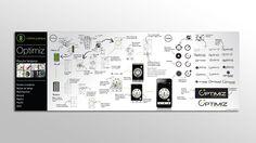 Méthodologie Design - Projet de fin d'études