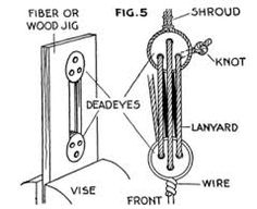 Αποτέλεσμα εικόνας για model ship rigging