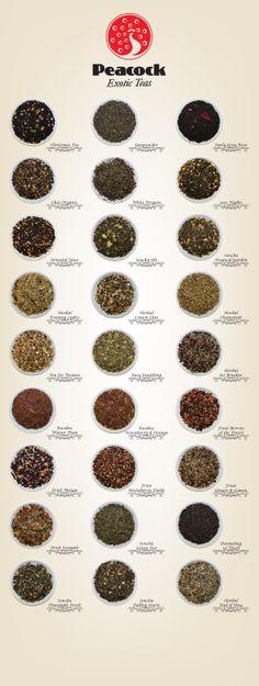 Peacock range of selected teas