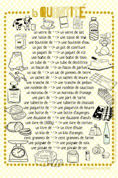 French Verbs Presents French Language Lessons, French Language Learning, French Lessons, Spanish Lessons, Spanish Language, Learning Spanish, Spanish Activities, Learning Italian, German Language
