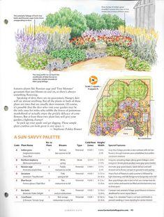 Perennial Garden Plans, Flower Garden Plans, Garden Design Plans, Garden Ideas, Sun Garden, Cottage Garden Plants, Dream Garden, Garden Bed, Landscape Plans