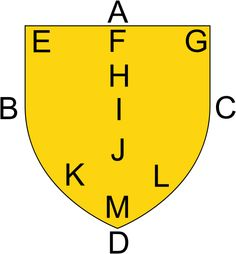 Points of an escutcheon or heraldic shield: A – Chief; B – Dexter; C – Sinister; D – Base; E – Dexter Chief; F – Middle Chief; G – Sinister Chief; H – Honour Point I – Fess Point; J – Nombril Point; K – Dexter Base; L – Sinister Base; M – Middle Base (seldom used) --- http://en.wikipedia.org/wiki/Escutcheon_%28heraldry%29