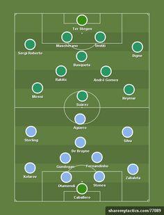 Manchester City (7-3-0) vs Barcelona (7-3-0) - Football tactics and formations - ShareMyTactics.com