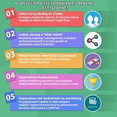 Marketing Internetowy - Promuj Swój Biznes W Internecie Seo, Candy Boxes, Marketing, Gift, Gifts, Wedding Keepsakes
