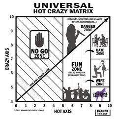 Too clever not to share. Beware...this is not a static scale. #youhavebeenwarned #certifiedunicornhunter #justforgrins