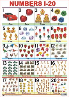 Educational Charts Series: Numbers 1-20