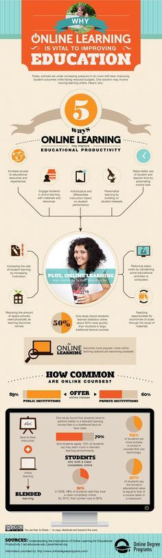 Educational infographic : 5 Ways Online Learning Improves Education Infographic #elearning