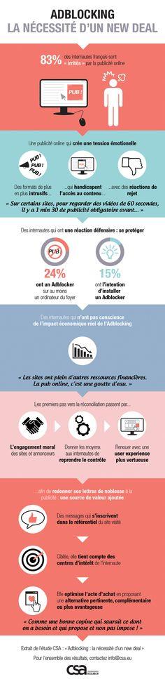 Social Networks, Social Media, Le Site, Digital Trends, France, Business Branding, Ecommerce, Digital Marketing, Communication
