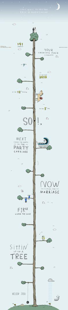 Web Design Inspiration - www.helenandjoshsittinginatree.com