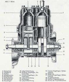 Fairbanks Morse 38D 8 1/8 Opposed Piston diesel engine