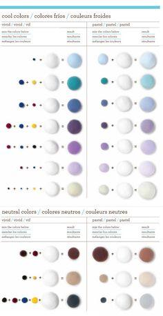 На просторах Интернета кочует множество разрозненной информации о свойствах различных самозатвердевающих глин для лепки цветов. В её поисках я провела…
