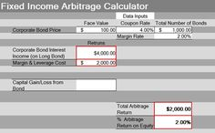 Bond Arbitrage also known as fixed income arbitrage is the investing strategy that profits from the difference bonds yields and price. http://www.arbitrageportfolio.com/bonds-fixed-income-arbitrage/