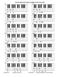 Dicionário de acordes para teclado Piano Music, Sheet Music, Ziva David, Keyboard Piano, Musicals, Humor, Music Class, Guitar Chords, Flute