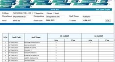Palpap – Inspro Plus Office  ERP,  especially design the Black Box Module for Kongu Engineering College. Apart from all executed modules Kongu additionally Black Box module for  monitoring faculty's. In Office Mananagement ERP, generate the List those faculty member's are not doing their work perfectly. Through This Inspro Plus ERP the Kongu Management easily analyzes who  are working and those are not proper in their work.