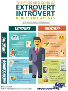 The Pros and Cons of Extrovert vs Introvert Real Estate Agents [Infographic] - Interview until you find the Realtor that best suits YOU. Real Estate Career, Real Estate Business, Real Estate Tips, Selling Real Estate, Real Estate Broker, Real Estate Investing, Real Estate Marketing, Investing Money, Real Estate Quotes