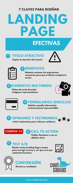 7 claves para diseñar landing page efectivas. Infografía en español. #CommunityManager