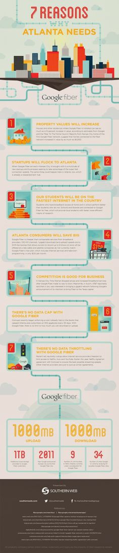7 Reasons Why Atlanta Needs Google Fiber