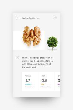 Walnut production data user interface