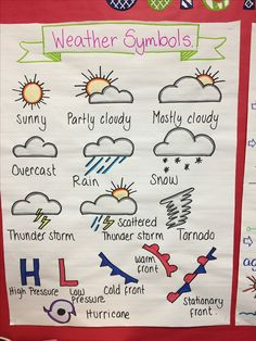 Science Tools Anchor Chart First Grade 60 Ideas For 2019 4th Grade Science, Kindergarten Science, Elementary Science, Science Classroom, Teaching Science, Science For Kids, Science Activities, Weather Kindergarten, Weather Activities