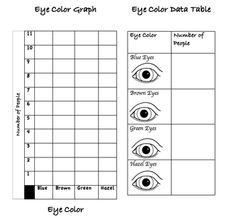This graph and data table are designed to give kids practical applications for data collection and graphing.  If you study the 5 senses it's a grea...