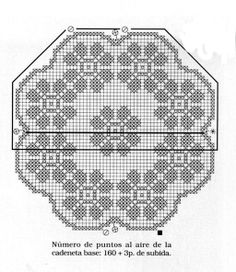 PORTAL DOS CROCHÊS: CAMINHO E CENTROS DE CROCHÊ COM MOTIVOS DE MARGARIDAS Crochet Lace Edging, Thread Crochet, Crochet Doilies, Knit Crochet, Crochet Patterns, Crochet Table Runner, Crochet Tablecloth, Cross Stitch Alphabet, Cross Stitch Embroidery