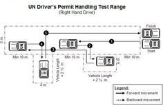 13 Best United Nations Peacekeeping Exam images in 2013 | United