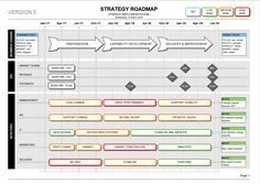 32 best project images on pinterest project management business the visio strategy roadmap template is the perfect strategic communication plan business change kpi wajeb Images
