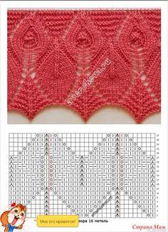 Elite Knit Models - Her Crochet Lace Knitting Stitches, Lace Knitting Patterns, Knitting Charts, Lace Patterns, Knitting Designs, Stitch Patterns, Yandex Disk, Points, Knitting Tutorials