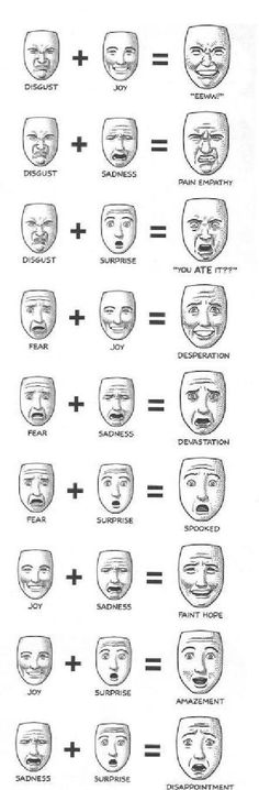 Image result for scott mccloud comics expressions