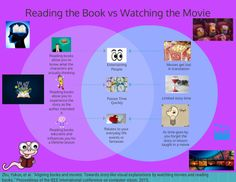 Reading the Book vs Watching the Movie - by Crystal Marie [Infographic]