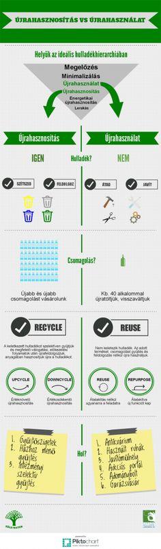 Zold_matek_infografika_ujrahaszn