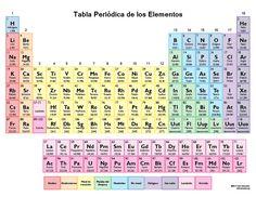 tabla periodica de los elementos en color 2015 - Tabla Periodica De Los Elementos Mc Graw Hill