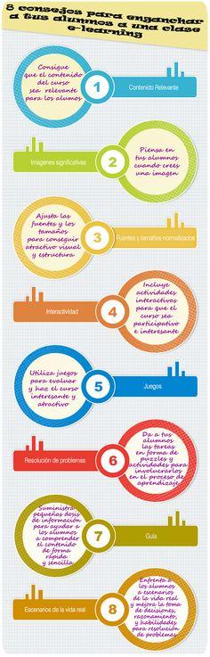 Haz atractivos tus Cursos e-Learning en 8 pasos.  http://blog.princippia.com/2014/05/cursos-e-learning-mas-atractivos.html
