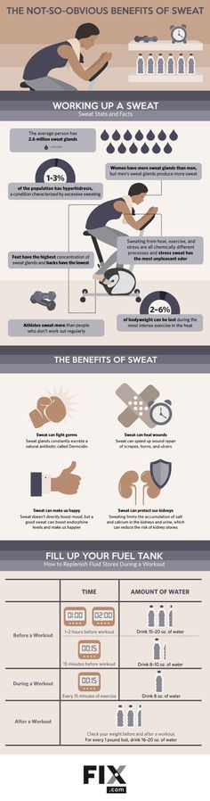 Benefits of Sweat [Infographic] | ecogreenlove
