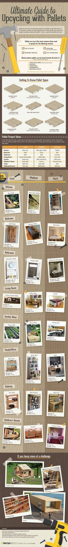 Ultimate Guide To Upcycling Pallets In this Ultimate Guide To Upcycling Pallets, you'll discover that pallets are excellent material to upcycle into many projects. They can be as simple as a shelf, to an entire shed or even a home! Plus, they're also readily available all around us. We at www.1001pallets.com think our website proves that much for sure!