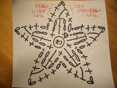 ★☆星のモチーフ☆★の作り方|編み物|編み物・手芸・ソーイング | アトリエ|手芸レシピ16,000件!みんなで作る手芸やハンドメイド作品、雑貨の作り方ポータル