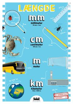 Materiale - Deleskærm Teaching Schools, Teaching Math, Science For Kids, Science And Nature, Norway Language, Danish Language, First Grade Reading Comprehension, Mathematics Geometry, Classroom Inspiration