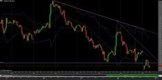 AUD/USD Forecast 10/06/2013 | Binary Trading Forecast