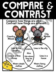Compare and Contrast Poster Reading Anchor Chart Anchor Charts First Grade, Kindergarten Anchor Charts, Reading Anchor Charts, Kindergarten Reading, Reading Comprehension For Kids, Comprehension Activities, Reading Strategies, Guided Reading, Tools For Teaching