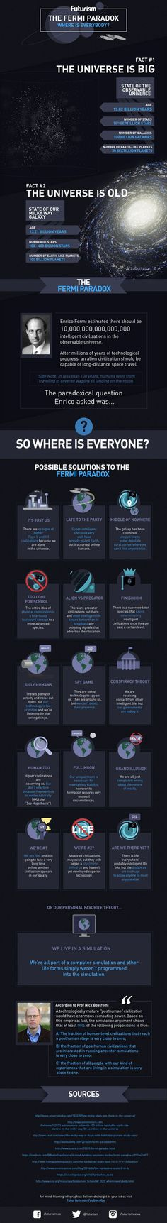 Fermi paradox - If Our Universe Is So Old and Vast, Then Where Are All the Aliens Cosmos, Pseudo Science, Science And Nature, Technological Singularity, Fermi Paradox, Cv Inspiration, Space Facts, Space And Astronomy, Astronomy Facts