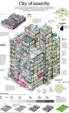 kowloon walled city [3842X6263] - Imgur