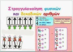 Στρογγυλοποίηση4.jpg (713×515)