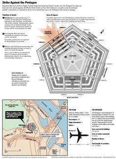Pentagon hit by plane is not possible with debris field not showing anything remotely reminiscent of a huge plane crash