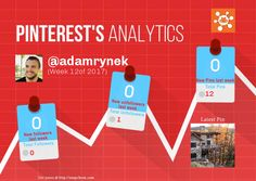 This Pinterest weekly report for adamrynek was generated by #Snapchum. Snapchum helps you find recent Pinterest followers, unfollowers and schedule Pins. Find out who doesnot follow you back and unfollow them.
