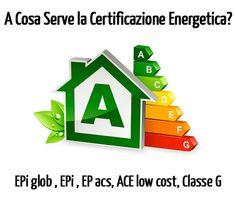 Certificazione Energetica degli Edifici: mappa completa online per tenere sott'occhio la situazione