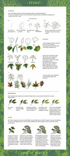 feuilles tutorial