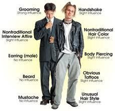 How to dress well interview