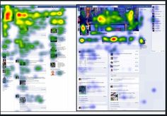 Report: Cover Images Draw Eyeballs On Facebook Timeline Pages - AllFacebook