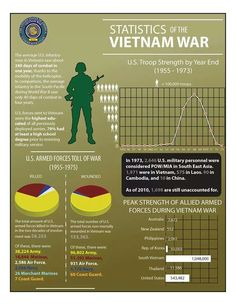 Vietnam War Rip uncle tuan You are still MIA We love you always