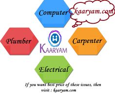 kaaryam find standard price by market Revelation and then apply the scientific algorithm  www.kaaryam.com